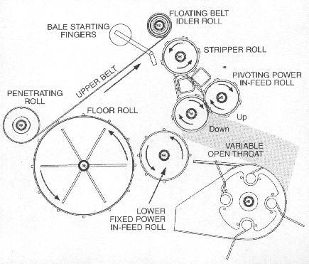 john deere 435 wiring diagram john free engine image for for wire color  code nz